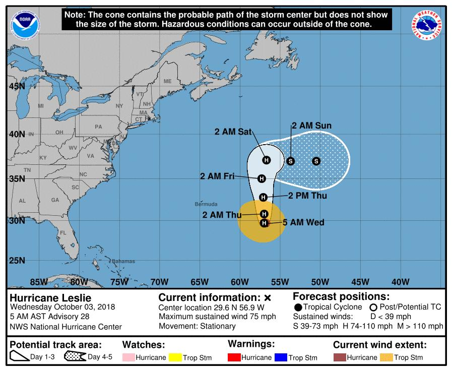 El huracán Leslie no amenaza territorios poblados